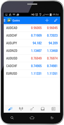 Metatrader for mobile phones low prices